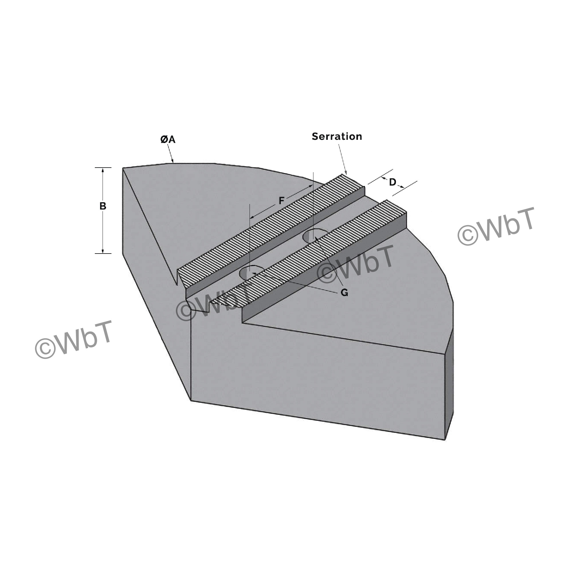 1.5mm x 60° Serrated Pie Jaws - Style Q